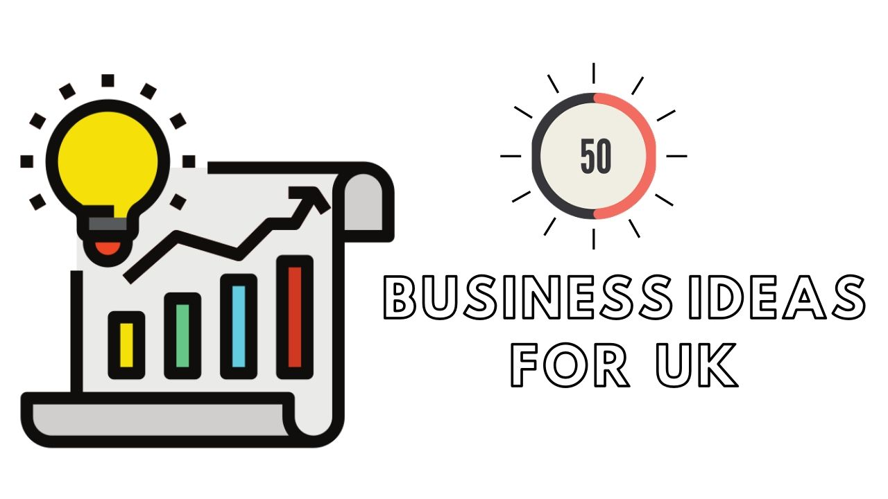 50 Profitable Business Ideas in the UK for 2020