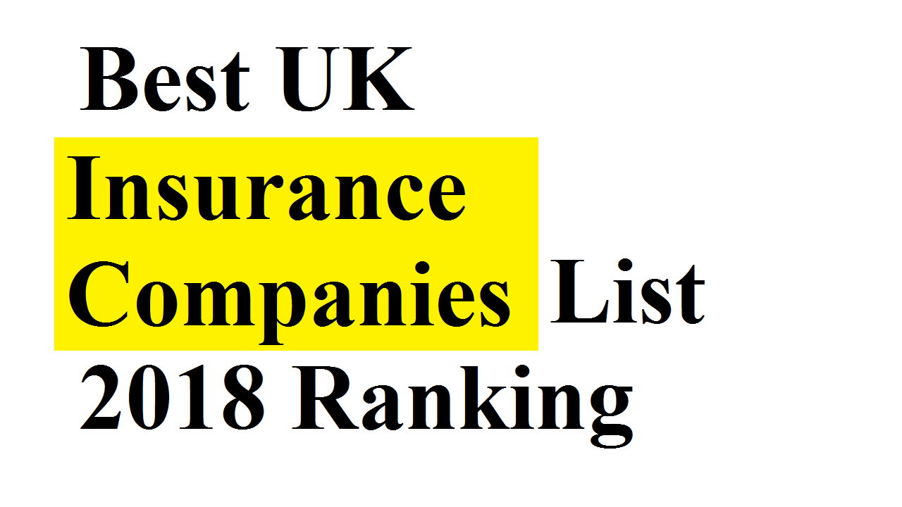Best UK Insurance Companies List 2018 Ranking