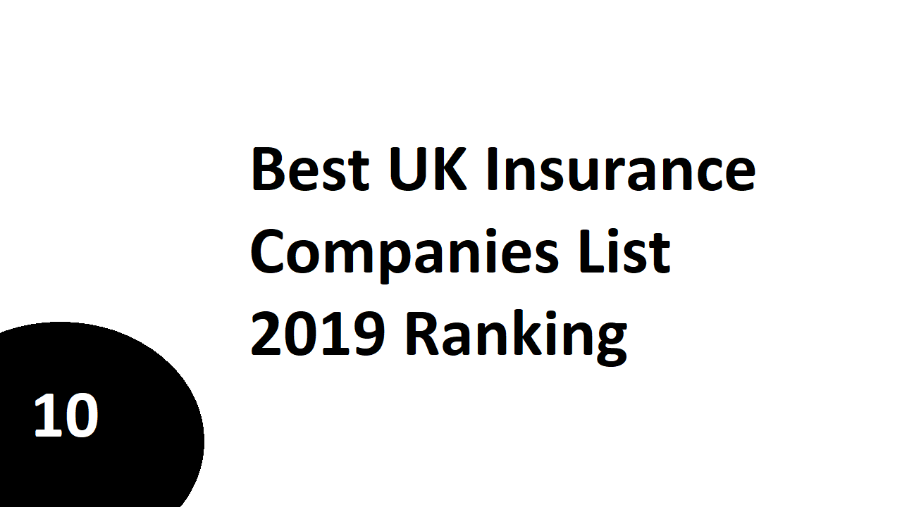 Best UK Insurance Companies List 2019 Ranking