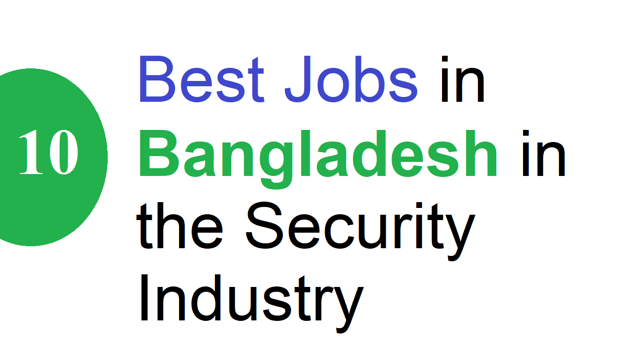 Best Jobs in Bangladesh in the Security Industry