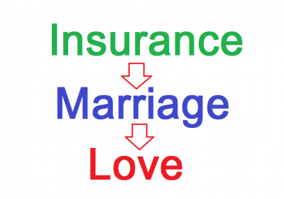Insurance Before Marriage and Save Lot of Money