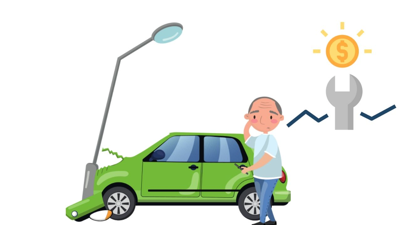 Best And Cheap Car Insurance Companies In The United States For 2020